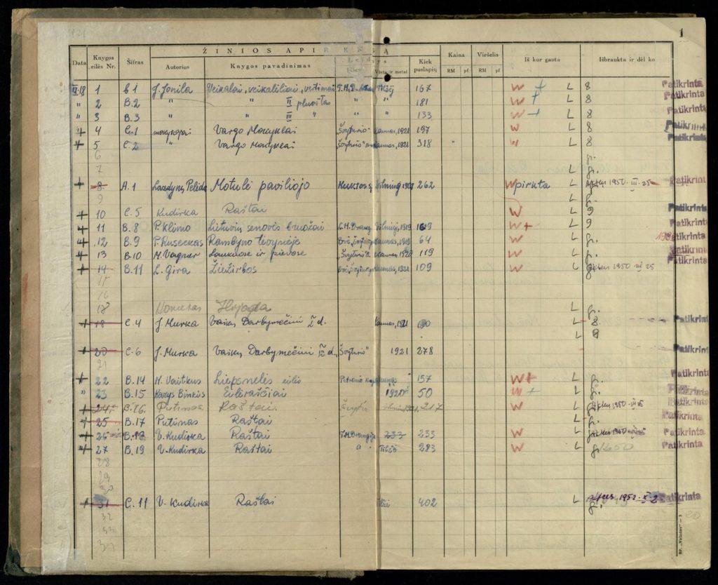 Pirmosios inventorinės knygos pirmas lapas